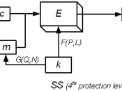 English: Steganography: the Fourth Protection Level Security Scheme