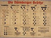 1935: Nazi definition of Jew, Mischling, and German and legal consequences as per the Nuremberg Laws, simplified in a 1935 chart