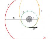 Illustration of Hohmann transfer orbit