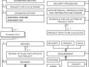 CMMI Project Planning – Meta-data model