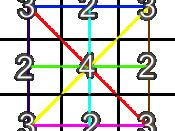 English: Line density in a tic-tac-toe board. Português: Densidade de linhas num tabuleiro de jogo da velha, ou jogo do galo. {| cellspacing=