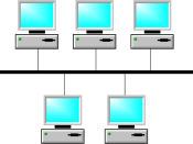 English: A Diagram of Bus Network Topology created in Microsoft Visio