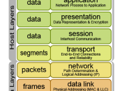 English: The figure here outlines the data units in the various layers of the OSI model.