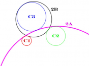 New version of Image:Apollonius_solutions_2AB.png, in which the three given circles (C1, C2, C3) and the solution circles (2A, 2B) are labeled and color-coded.