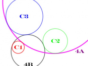 New version of Image:Apollonius_solutions_4AB.png, in which the three given circles (C1, C2, C3) and the solution circles (4A, 4B) are labeled and color-coded.