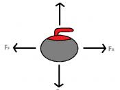English: Curling Stone