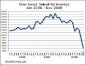English: Dow Jones Industrial Average Jan 2006- Nov 2008 中文(简体): 道琼斯工业平均指数(2006年1月-2008年11月)