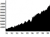English: The Dow Jones Wilshire 5000 approximates the shape of the rise in the DJIA during the 1990s acceleration.