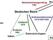 Bismarck's alliances