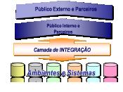 Modelo de webzacao