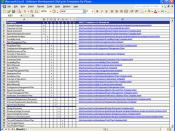Software Development LifeCycle Templates By Phase Spreadsheet
