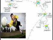 English: Illustration- Banks vs Pele, Mexico 1970- the penetration and flank pass. Diagram of the play is my original drawing. Inset photo from Wikicommon image Soccer goalkeeper.jpg found on the