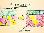 Growth multiplier/killer - Refactoring 2 - the epoc-changing ROI multiplier