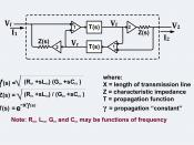 English: A circuit that has the same response as a transmission line TEM mode