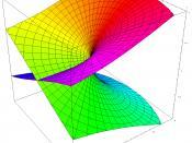 riemann surface of Sqrt[z], projection from 4dim C x C to 3dim C x Re(C), color is argument