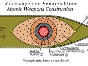 Schematic Design of a 1956 Swedish Atomic Bomb (Which Was Never Built)