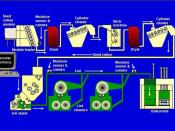 English: USDA diagram of a modern cotton gin plant. Source: http://www.ars.usda.gov/Main/docs.htm?docid=5260