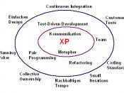 Deutsch: XP-kreis