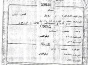 Soad Hosny's Birth Certificate
