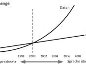 English: Data and voice traffic in cs networks Deutsch: Sprach- und Datenverkehr in Leitungsnetzwerken.