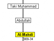 English: Genealogical tree of the Fatimid caliphs, including the seven Ismaili imams. Español: Árbol genealógico de los califas fatimíes, incluyendo los siete imanes ismailíes.