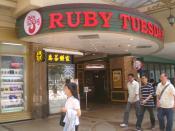 English: 九龍灣 Category:Kowloon Bay Category:Ruby Tuesday (restaurant) Category:Tai Cheong Bakery 泰昌餅家 @ Category:Telford Plaza, Hong Kong 德福廣場