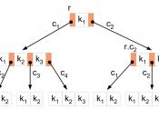 B-tree-definition
