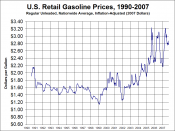 English: Long-term chart showing average gasoline prices in the United States. Prepared from data at the U.S. Department of Energy. Data is for regular-grade unleaded gasoline, taken at one-week intervals and averaged nationwide. Prices are real (adjusted