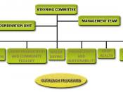 English: The IRRI IRRC has a management team (MT) consisting of the six Work Group leaders and the IRRC coordinator, who heads the Coordination Unit. The MT is responsible for project planning and budget allocation. It is the hub of the information and ac
