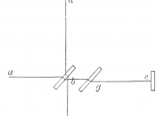 English: Michelson interferometer, 2D