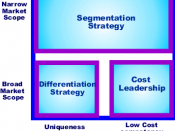 English: Porter Generic Strategies