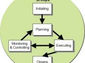 English: Project development stages