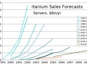 Itanium Sales Forecasts