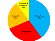 English: Pie chart of United States energy consumption by primary sector