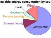 US energy renewable consumption by primary source