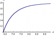 English: Cumulative distribution function of the parameter A of a uniform continuous random variable