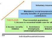 English: Social Sceurity Staircase