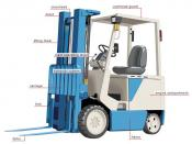 Image of an electric forklift with component descriptions