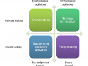 English: Corporate Governance