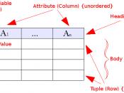 An illustration of Relational model concepts, based on Benutzer:Fragment's Bild:Begriffe relationaler Datenbanken.png.
