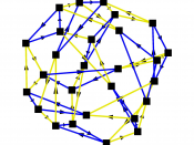English: The Cayley graph of the free Burnside group of exponent 3 on 2 generators.