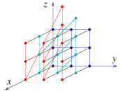 English: A sketch of a standard Cayley graph of the discrete Heisenberg group.