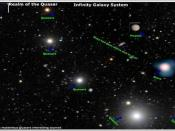 Quasars follow feeds of Stars.