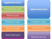English: OSI Model Application Layer compared to the TCP/IP Application Layer.