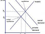 External benefit diagram