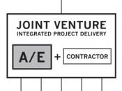 English: Architect-led design-build, architect as primary partner in IPD joint venture