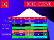 Bell curve and IQ