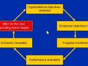 Management by objectives (MBO): Quản lý theo mục tiêu