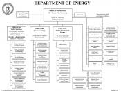 English: The most recent org chart of the Department of Energy, now includes the Deputy Secretary.