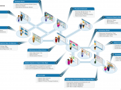 English: A step-by-step roadmap that describes the synergy and context between Business and IT.